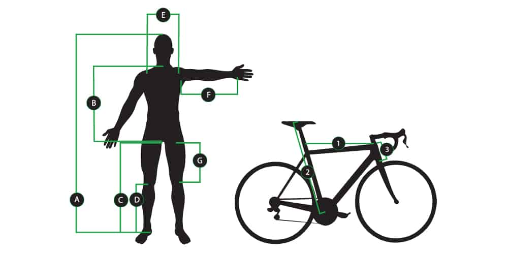 VAARU Bike Sizing image